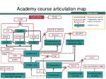 Academy course articulation map