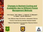 Changes in Nutrient Cycling and Availability due to Different Forest Management Methods