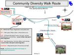 Community Diversity Walk Route