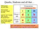 Quarks, Hadrons and all that…