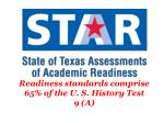 Readiness standards comprise 65% of the U. S. History Test 9 (A)