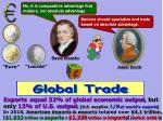 Exports equal 32% of global economic output , but
