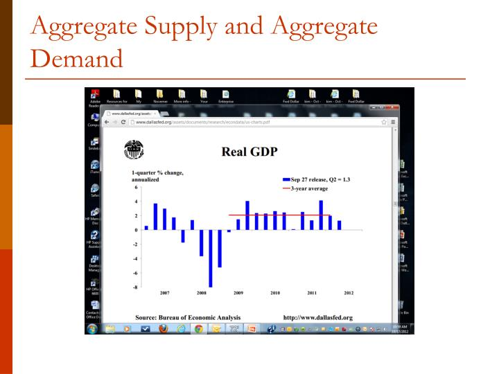 aggregate supply and aggregate demand n.