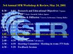 8:30 – 9:00Research and Educational Objectives / Spanos
