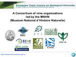A Consortium of nine organisations led by the MNHN (Muséum National d'Histoire Naturelle)