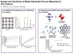 Design and Synthesis of Metal-Adeninate Porous Materials for CO 2  Capture