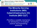 The Minority-Serving Institutions (MSI) Cyberinfrastructure (CI) Institute [MSI C(I) 2 ]