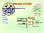 Animation of PartyN