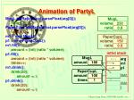 Animation of PartyL