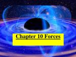Chapter 10 Forces