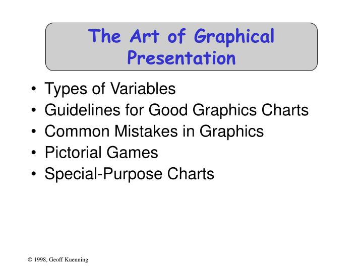 the art of graphical presentation n.
