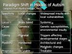 Paradigm Shift in Models of Autism  (adapted from Martha Herbert, PhD)