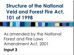 Structure of the National Veld and Forest Fire Act, 101 of 1998