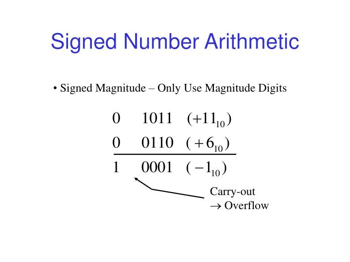 signed number arithmetic n.