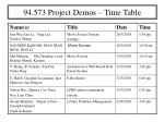 94.573 Project Demos – Time Table