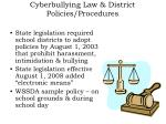 Cyberbullying Law & District Policies/Procedures