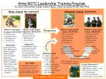 Army ROTC Leadership Training Program