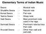 Elementary Terms of Indian Music