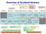 Overview of Scotland Itinerary