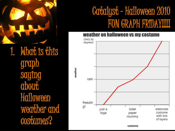catalyst halloween 2010 fun graph friday n.