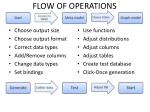 FLOW OF OPERATIONS