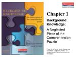 Chapter 1 Background Knowledge: A Neglected Piece of the Comprehension Puzzle