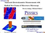 Nanoscale Electrodynamics Measurements with Radical New Forms of Microwave Microscopy