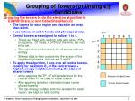 Grouping of Towers for finding e/  Candidates