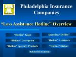 """Loss Assistance Hotline"" Overview"