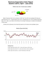 Business Expectation Index Report                Quarter 2/2010 ( April – June 2010)