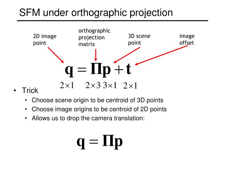 sfm under orthographic projection n.