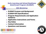 Early Learning and School Readiness AmeriCorps Program (ELSRAP)  RFA Workshop
