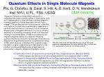 Chemical control of quantum tunneling of the magnetization (Nature 2002)