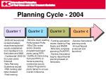 Planning Cycle - 2004