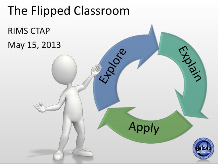 the flipped classroom n.