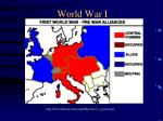 World War I  1914-1919