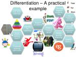 Differentiation – A practical example