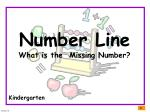Number Line What is the  Missing Number?