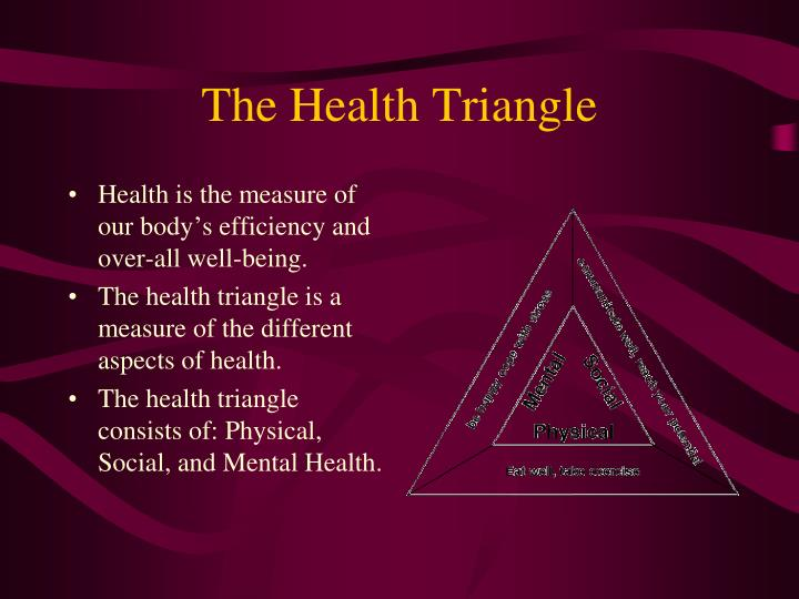 the health triangle n.