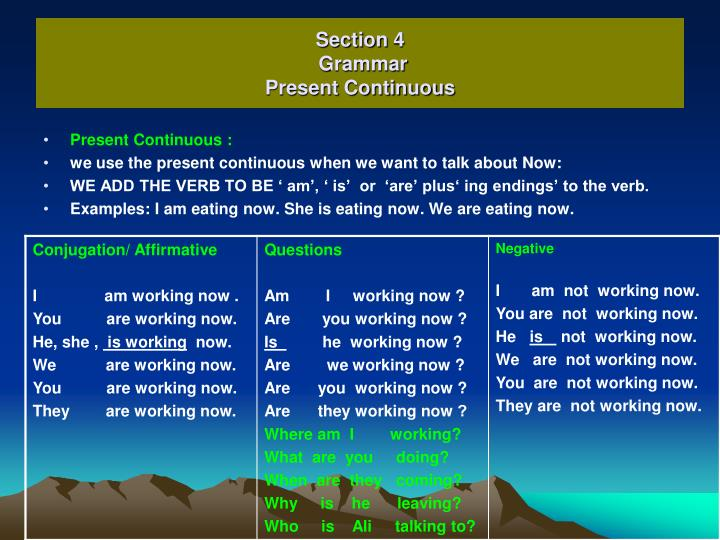 section 4 grammar present continuous n.