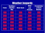 Weather Jeopardy