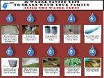 10 WATER SAVING TIPS to share with your FAMILy Click the water drops