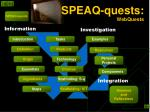 SPEAQ-quests: WebQuests