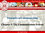 Principles of Communication