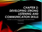 Chapter 2: Developing Strong Listening and Communication Skills