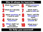The 10 steps to learning...