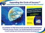 Expanding the Circle of Success Will Help Shift Consciousness