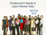 Employment Needs & Labor Market Data
