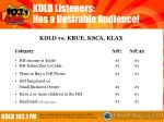KDLD Listeners: Has a Desirable Audience!