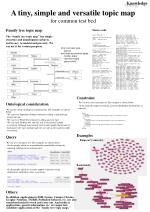 A tiny, simple and versatile topic map for common test bed